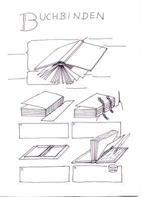 geheime rezepte. Black Bedroom Furniture Sets. Home Design Ideas